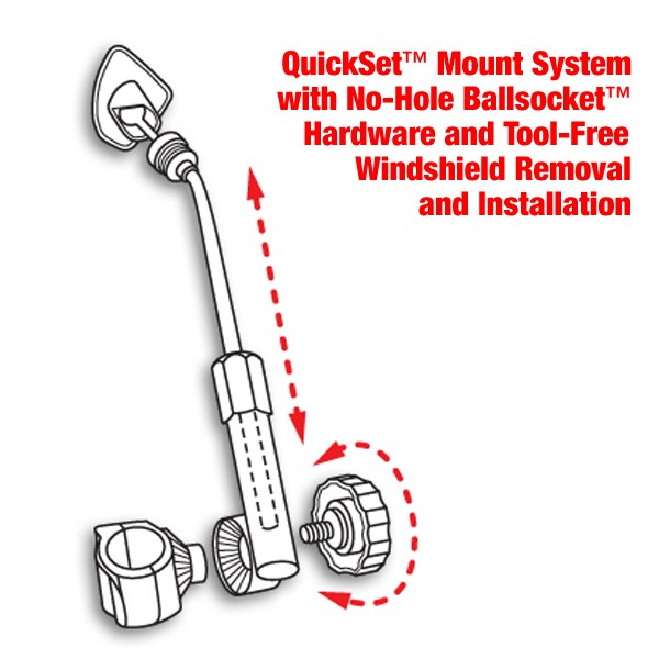 QuickSet™ Mount Hardware