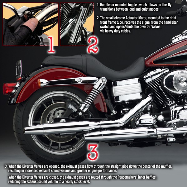 Peacemakers® Volume Control Exhaust Systems for 2005-Earlier FXD Dyna Series
