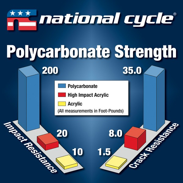 National Cycle N2839-002 Mohawk Windshield Dark Tint