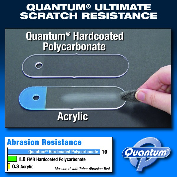Exclusive Quantum® Hardcoating