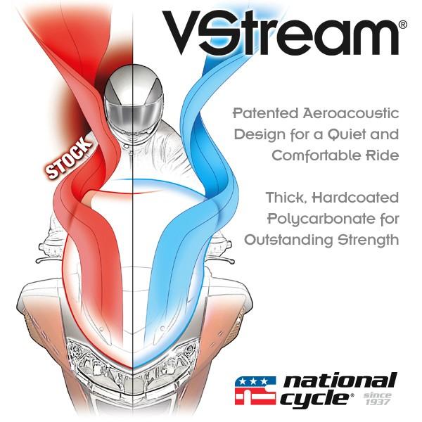 VStream® Effects