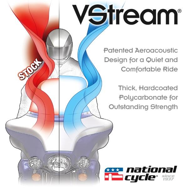 VStream® Performance
