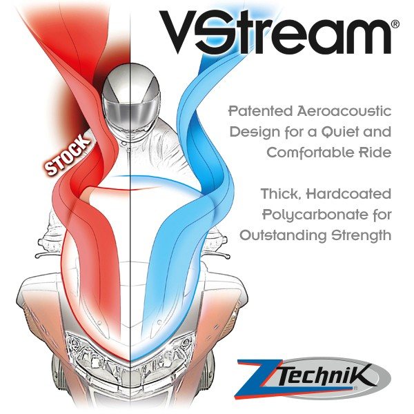 VStream® Performance