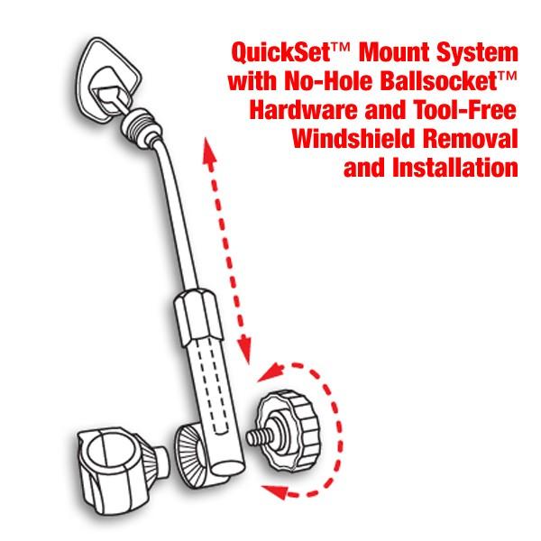 QuickSet™ Mount Hardware