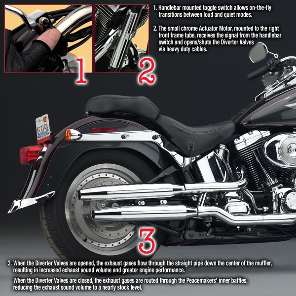 Peacemakers® Volume Control Exhaust Systems for 2006-Earlier FXSTD/FLSTF Models