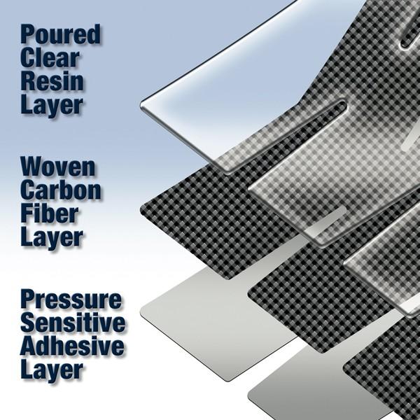 Genuine Carbon Fiber Construction